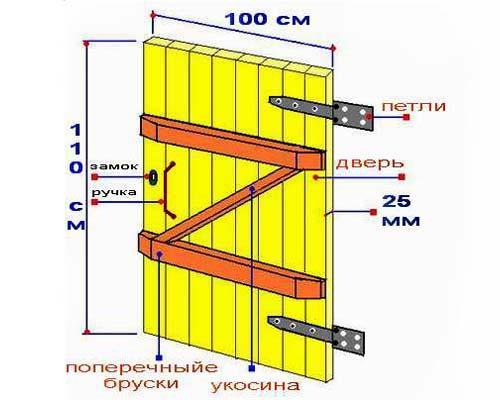 Сделать деревянную входную дверь своими руками