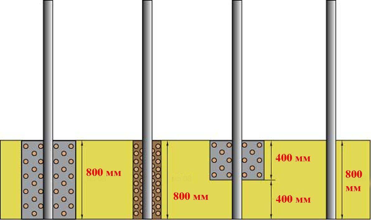 Установка заборных столбов своими руками